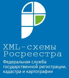 XML схемы